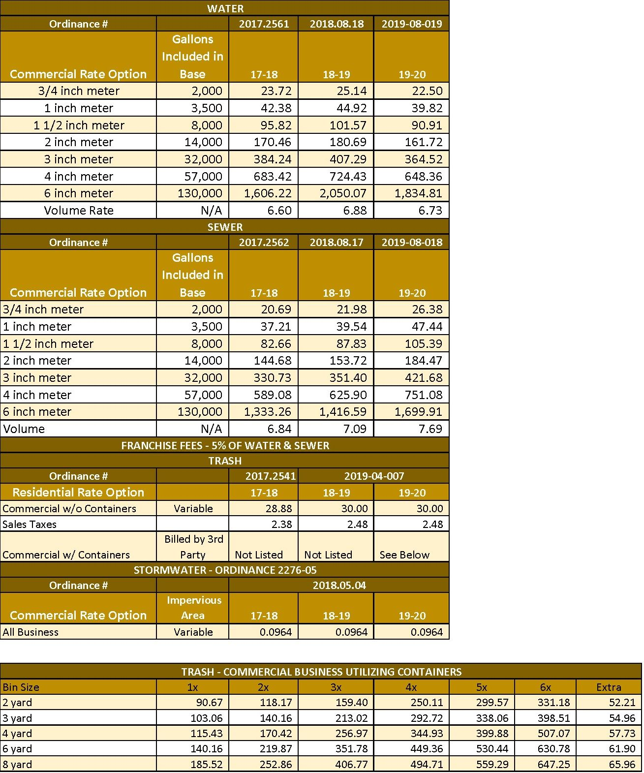 Water Sewer Rates web 3_Page_2