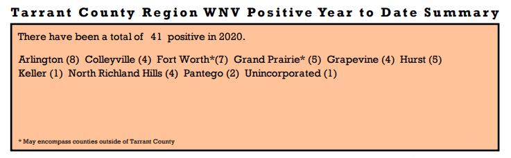 a chart showing positive cases of west nile virus in tarrant county