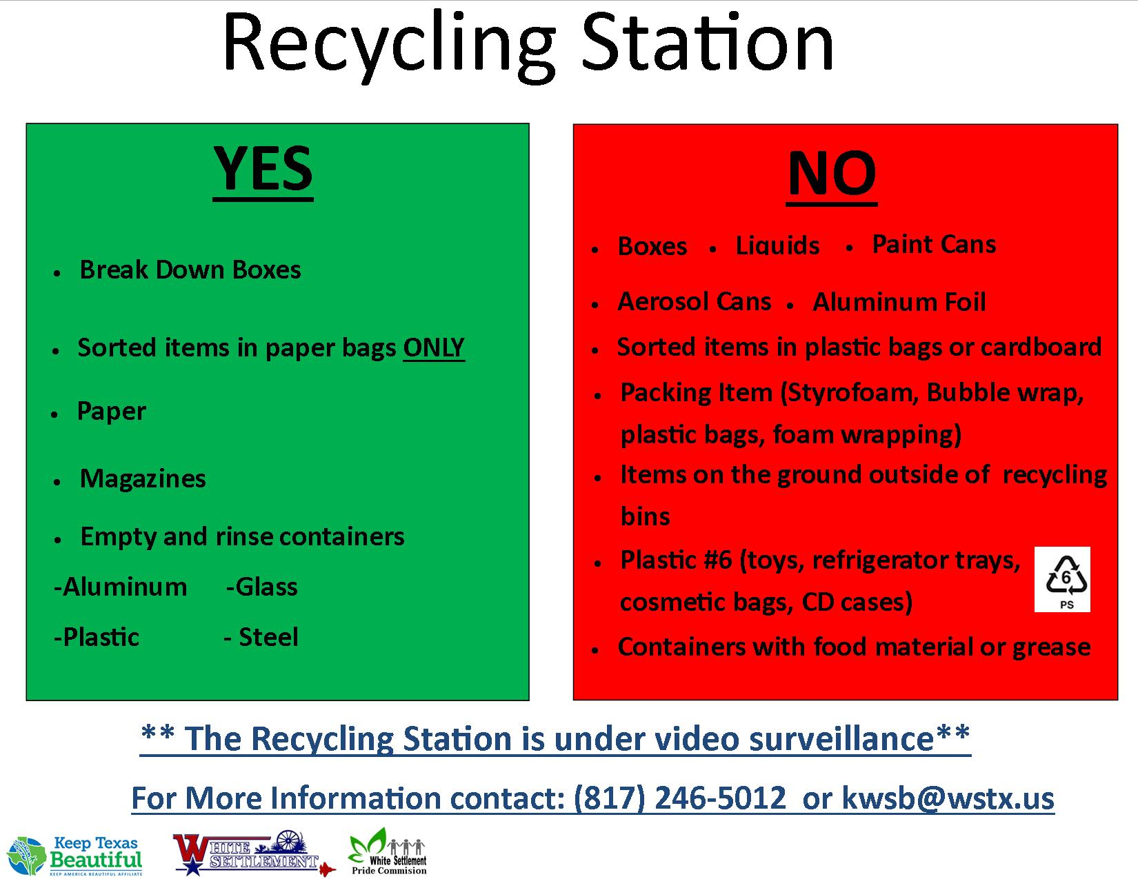 list of recycling materials that are accepted